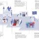 Staatscommissie parlementair stelsel publiceert analyse over democratie